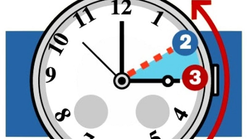 Torna l'ora solare: questa notte lancette indietro di un'ora